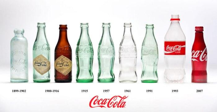 naming-marca-Coca-Cola