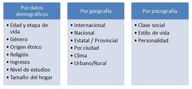 1-tipos-segmentacion-mercado