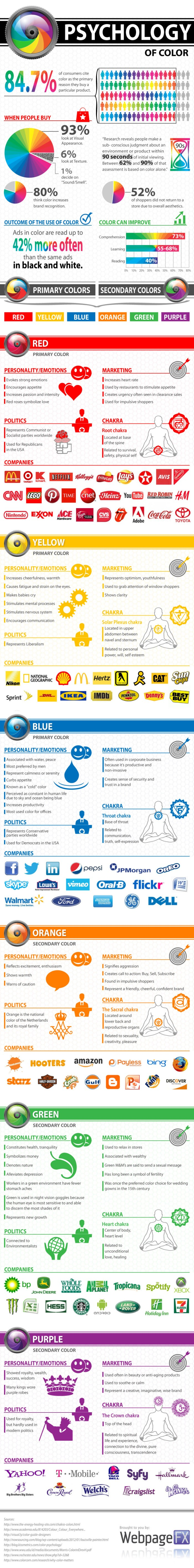 infografia-psicología-de-los-colores-color-diseno-publicidad
