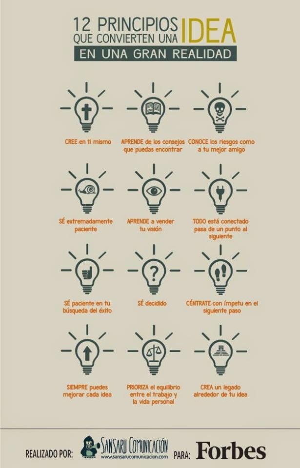 12-principios-que-convierten-una-idea-en-una-gran-realidad-infografia