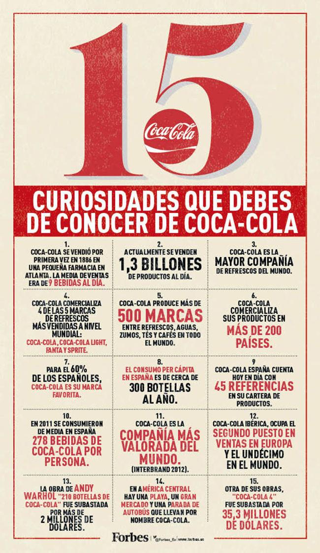 infografia-coca-cola