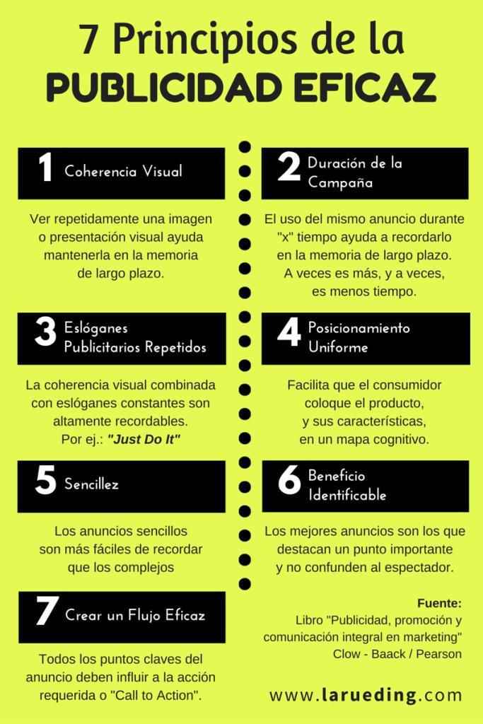 7 principios de la publicidad eficaz